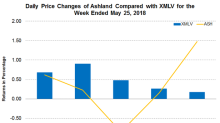 Ashland Increases Maleic Anhydride Prices