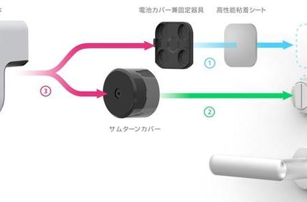 Sony's smart lock is yet another crowdfunding experiment