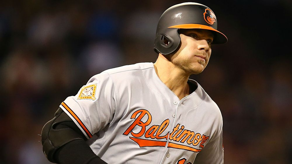 Daily Fantasy Baseball Picks: Lineup advice, strategy for Thursday, April 20