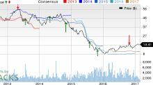 Companhia Brasileira de Distribuicao (CBD) Q4 Sales Rise