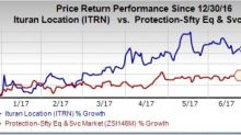 What Makes Ituran (ITRN) an Attractive Pick Right Now