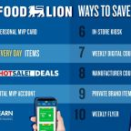 Bundle Up with Savings This Holiday Season at Food Lion