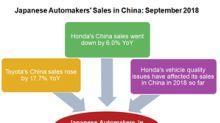 Toyota Posted Solid China Sales despite a Weak Industry