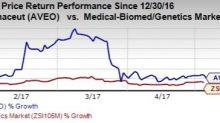 AVEO Pharmaceuticals (AVEO) Q1 Loss Narrower Than Expected