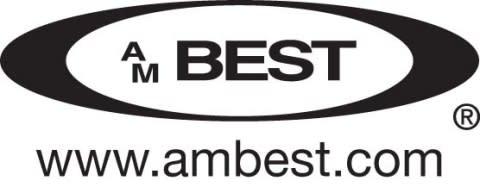 AM Best Affirms Credit Ratings of UnipolSai Assicurazioni S.p.A.