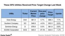 DUK, SO, and D: Top Utilities Received a Target Price Cut