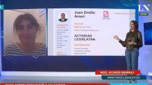 Exdiputado. Juan Emilio Ameri ganaba un sueldo bruto de casi 240.000 pesos