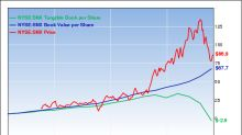 6 Stocks With Rising Book Value