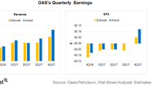 Analyzing Oasis Petroleum's Strong 4Q17 Results