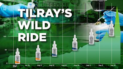 Weed stock Tilray's wild ride continues