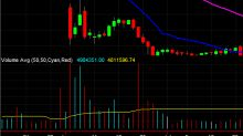 3 Big Stock Charts for Friday: Nektar Therapeutics, Waters and A.O. Smith