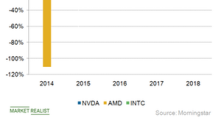 Why Analysts Recommend a 'Buy' for NVIDIA