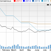 Is Bovie Medical (BVX) a Great Growth Stock?