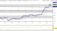 Il terremoto scuote pure le Borse