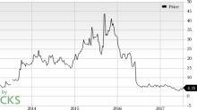 Mirati Therapeutics (MRTX) Rises: Stock Moves 11.5% Higher