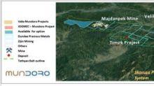 Mundoro Advances Targeting on Vale Program and Generative Programs