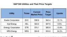 SPX Utilities Received a Target Price Change Last Week