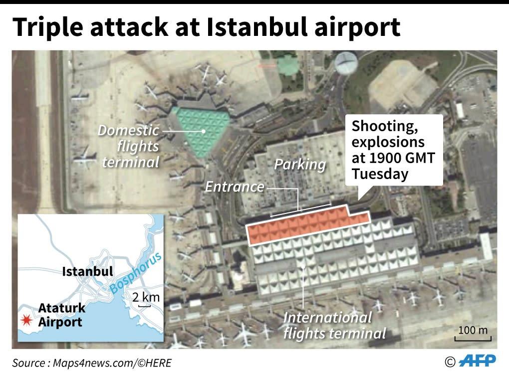 Triple attack at Istanbul Airport (AFP Photo/Sabrina BLANCHARD, Thomas SAINT-CRICQ)