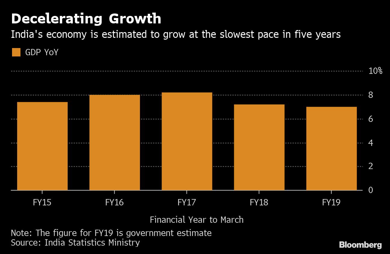 worlds fastest growing major economies - HD1296×814
