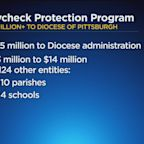 Diocese Of Pittsburgh, Entities Receive At Least $15M From PPP