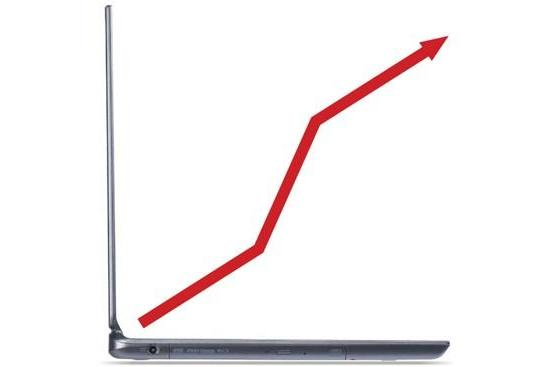 Ultrabook sales up in first half of 2012, Windows 8 waits patiently