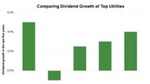 How AEP's Dividend Growth Fared Recently