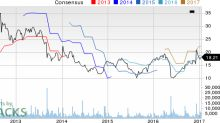 Top Ranked Momentum Stocks to Buy for January 17th