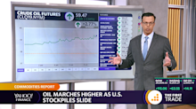 MARKETS: Oil surges as storm threatens the Gulf; OPEC of coffee in the works
