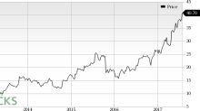 Merit Medical Systems (MMSI) Worth a Look: Stock Gains 7.7%