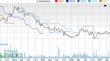 Luxfer (LXFR) Q1 Earnings Top, Fall Y/Y, View Positive