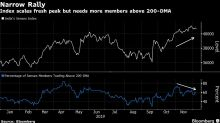 Lopsided India Stocks Rally Has Investors Weighing Options