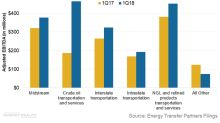 Which Segment Drove Energy Transfer Partners' Q1 Performance?
