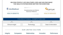 UnitedHealth Group Drops Out of the Bid to Acquire Envision