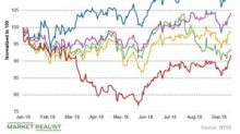 NEE, DUK, SO, and D: Top Utilities' Dividend Outlook