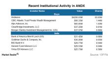 Why Are Institutional Investors Bullish on Andeavor Logistics?