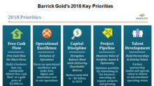 Barrick Gold's Lessons Learnt: No More Ounces for Their Own Sake?