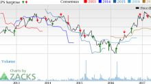 Greif (GEF) Lags Q2 Earnings & Sales Estimates, Trims View