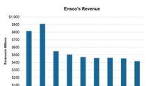 Why Ensco Expects a Rise in Its Second-Quarter Revenue