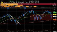 Peggiora il quadro macro USA, ma Wall Street rimbalza