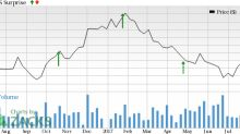 Should You Sell Halliburton (HAL) Before Earnings?