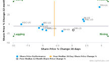 Owens & Minor, Inc. breached its 50 day moving average in a Bearish Manner : OMI-US : October 10, 2017