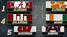 6 things we learned in the latest College Football Playoff ranking