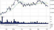 Azimut acquista il 100% di Wealthmed Australia