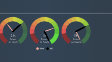 Is IMC S.A.'s (WSE:IMC) 24% ROE Better Than Average?