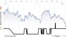 See what the IHS Markit Score report has to say about Kearny Financial Corp.