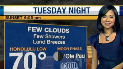 Hawaii Weather: Lighter Winds, Uncomfortable Day Ahead