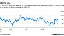 MYOB Can Do Better than KKR's Bid. But It Won't