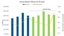 Why Home Depot's Revenues May Have Risen in Fiscal 2017