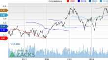 Boston Properties (BXP) Up 6.6% Since Earnings Report: Can It Continue?