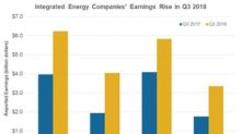 XOM, CVX, RDS.A, BP: Why Earnings Rose in Q3 2018